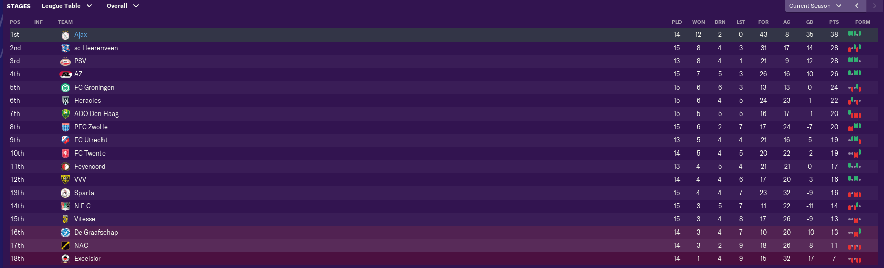 november-league-table.png