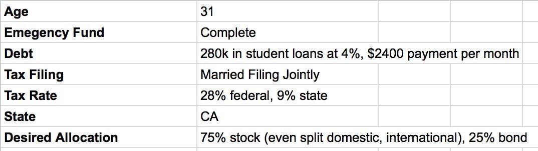Choosing binary options assets