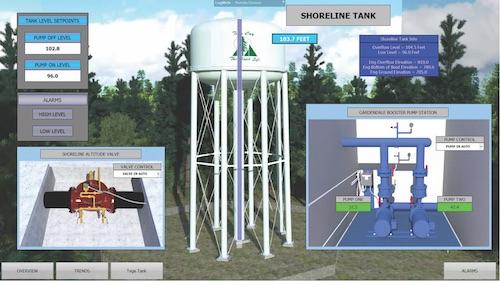 Kinard_case_study_shoreline_tank