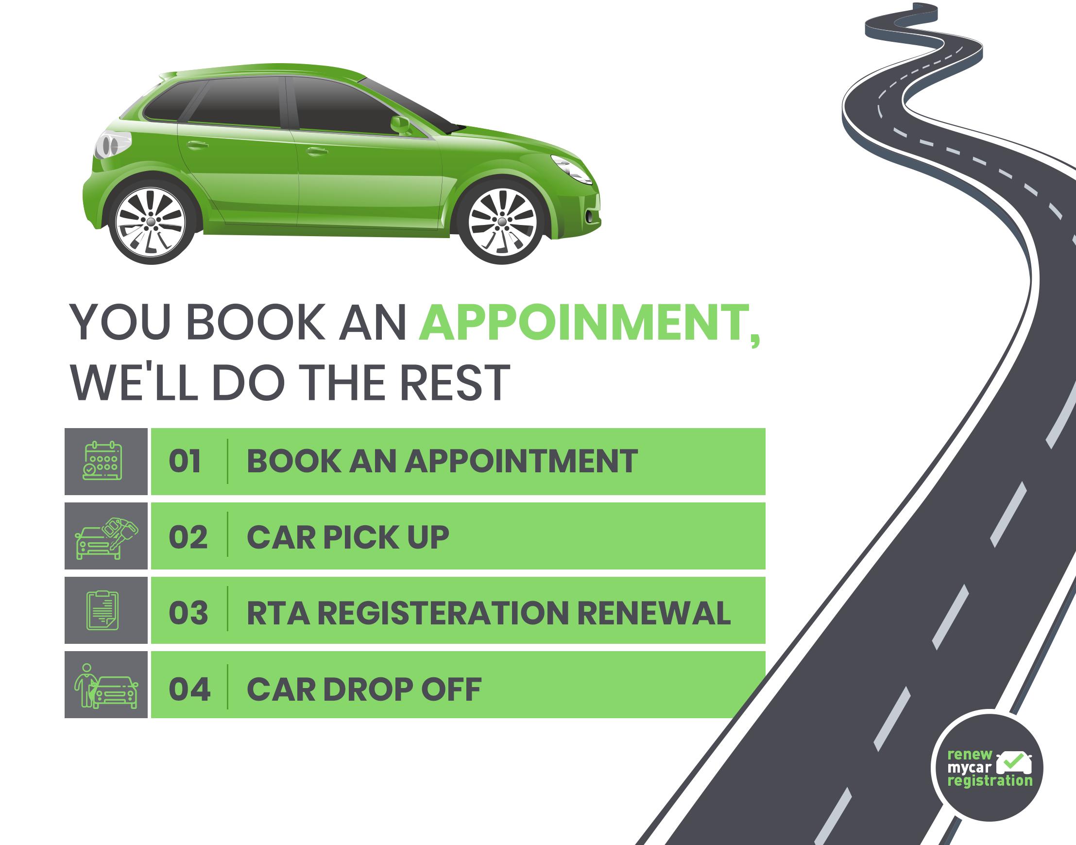Vehicle registration renewal Dubai