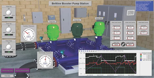 Kinard_case_study_photo_3_Beltline_Booster_Pump_Station