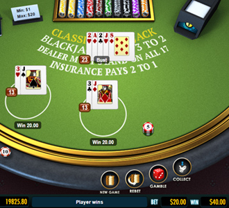Top 5 US Online Casinos