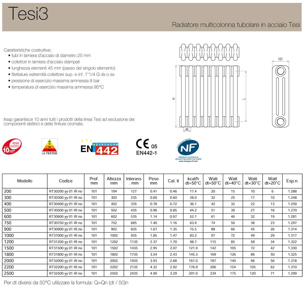 Irsap radiatore tesi 3 ebay for Irsap tesi scheda tecnica