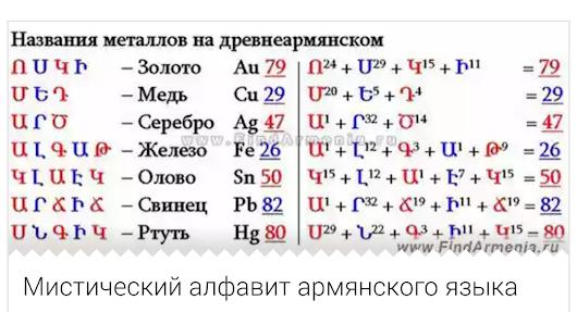 Языковые эксперименты
