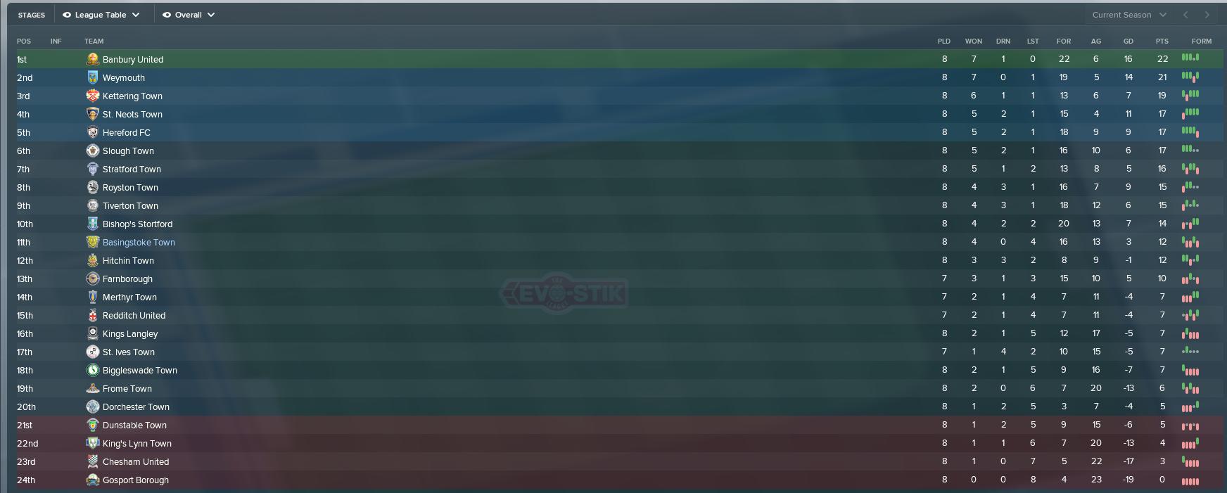 august_league_table.png