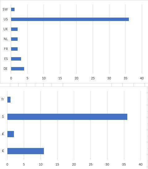 2018_01_26_20_13_45_Libro3_xlsx_Excel