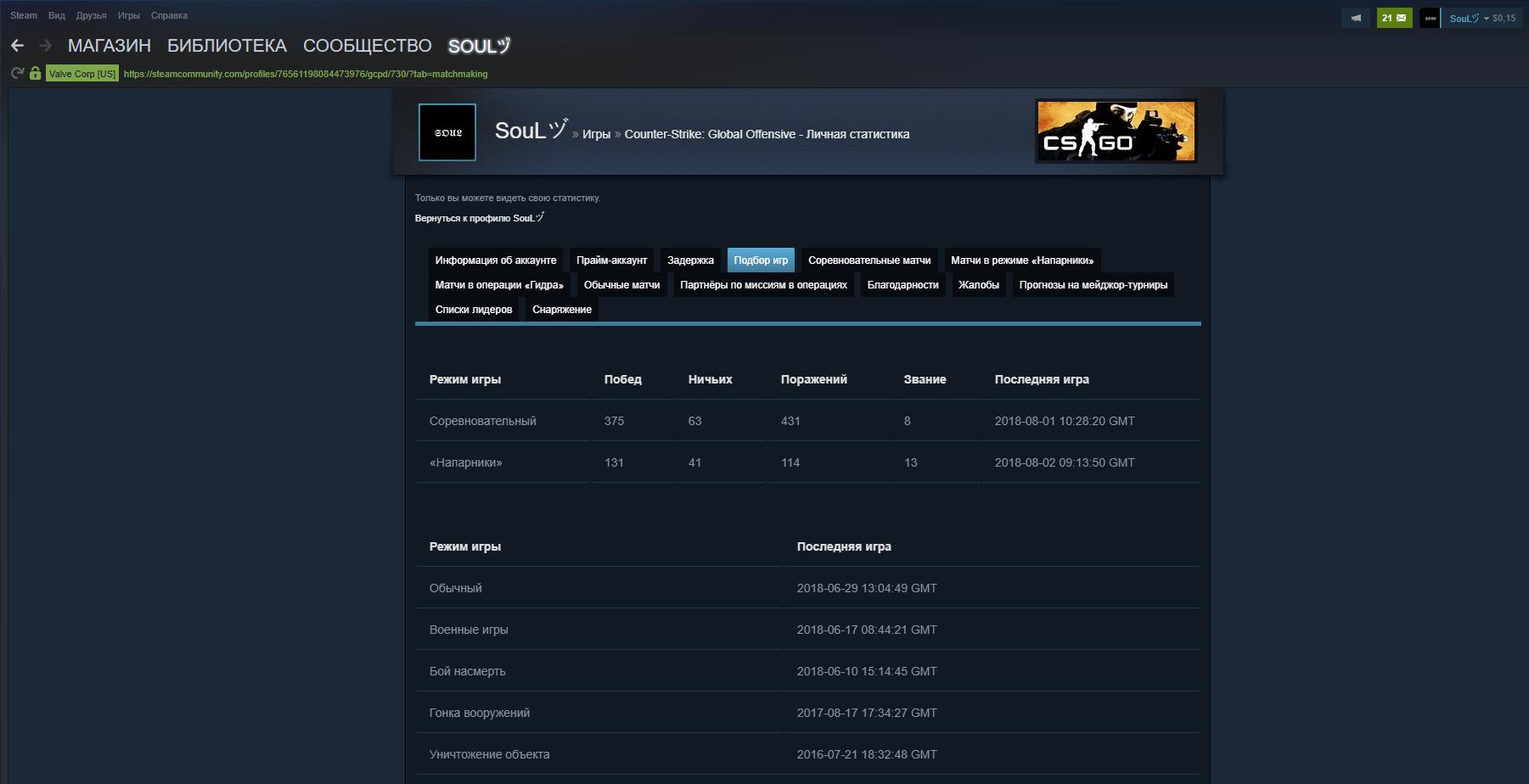 купить аккаунт CS:GO - 2 ЗВЕЗДЫ + 1500 РУБ ИНВЕНТАРЬ