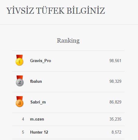 [Resim: Ranking.png]