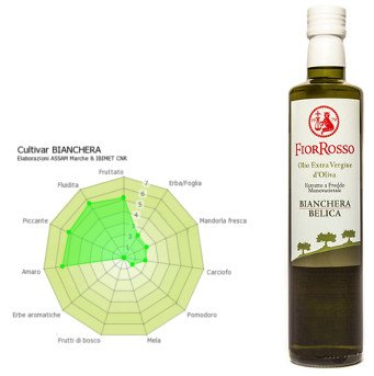 Bottle of oil Extra Virgin Bianchera olive, Bianchera olive oil