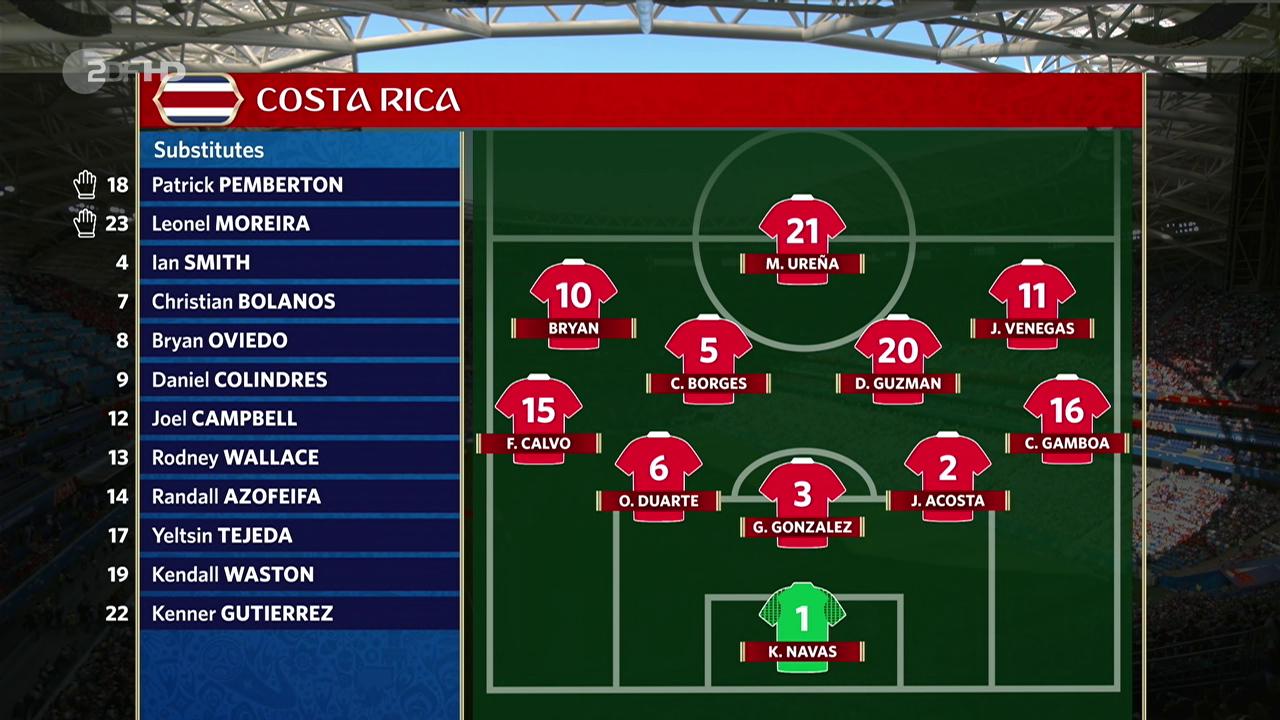 Mundial Rusia 2018 - Grupo E - J1 - Costa Rica Vs. Serbia (1080i/720p) (Castellano/Alemán) Vlcsnap_2018_06_22_10h38m09s440