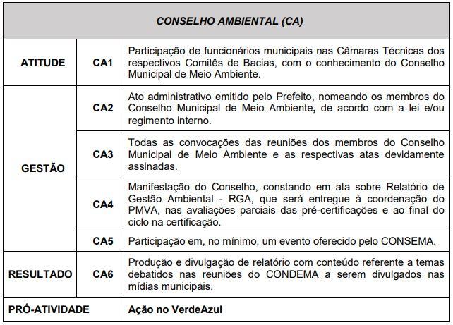 Diretivas - Conselho Ambiental