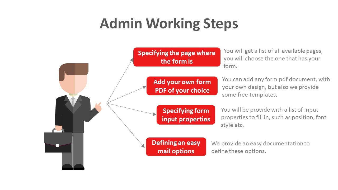 Admin Working Steps