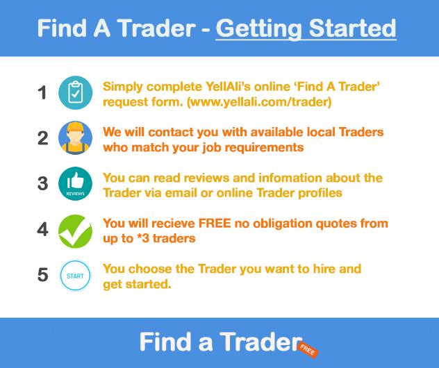 Find A Trader