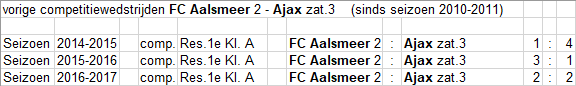 ZAT_3_8_FC_Aalsmeer_2_uit