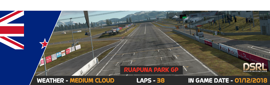 Round 2 - Ruapuna Park GP - Sign In/Out Ruapuna_Park_GP