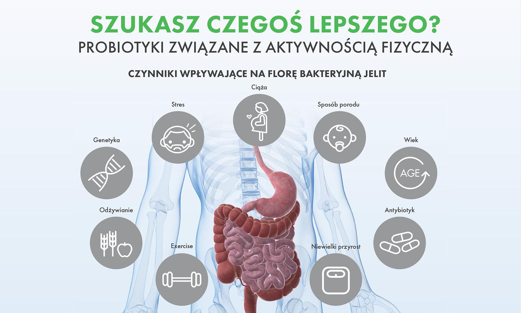 Probiotyki związane z aktywnością fizyczną