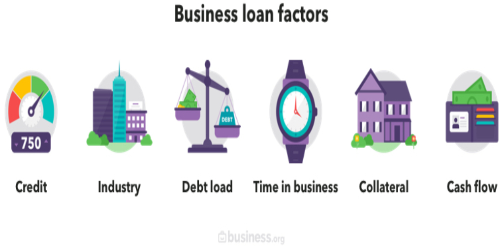 Business Factors