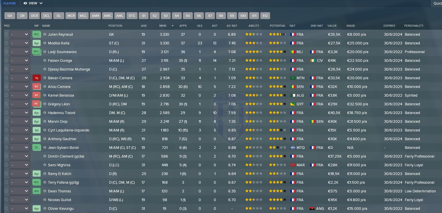 squad_2022.png