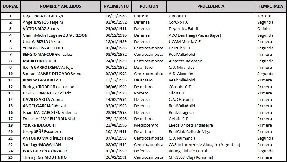 Real Valladolid - Cultural Leonesa. Sábado 3 de Febrero. 18:00 Cultural_DEF