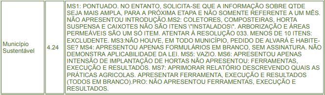 MS3 - Demonstração da aplicação da lei municipal do DOF - Documento de Origem Florestal. Municipio_sustent