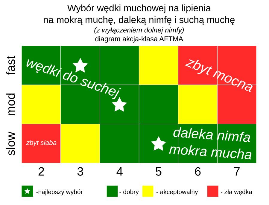 wedka-na-lipienia.png