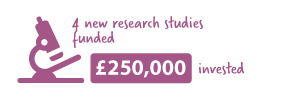 4-new-research-studies-funded