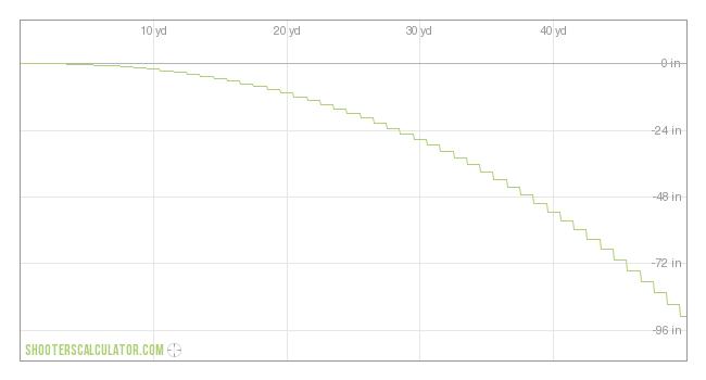 ballistic-trajectory-chart-43d76aeb.png