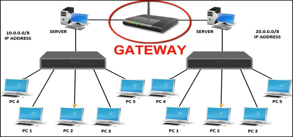 gateway_web
