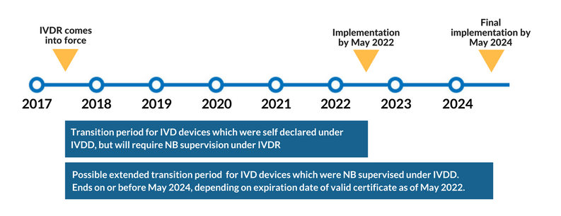 IVDD Part 1 Figure 2