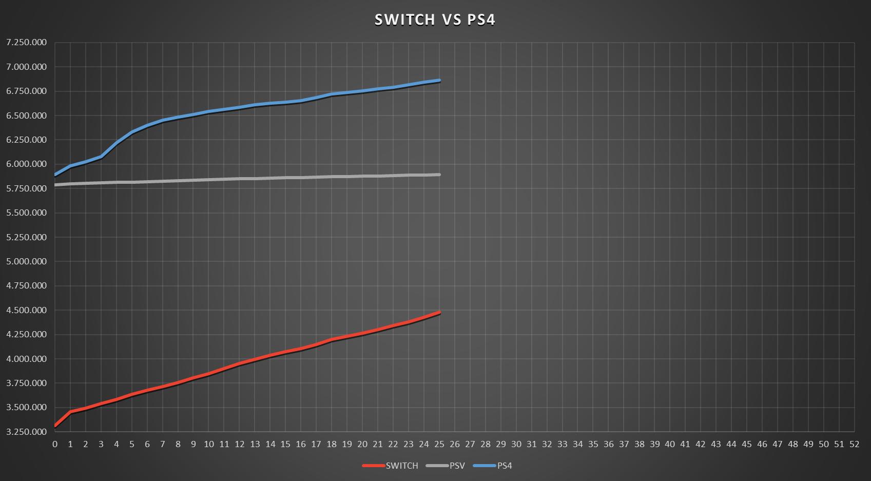 Switch_VSPS4_Jun3.png