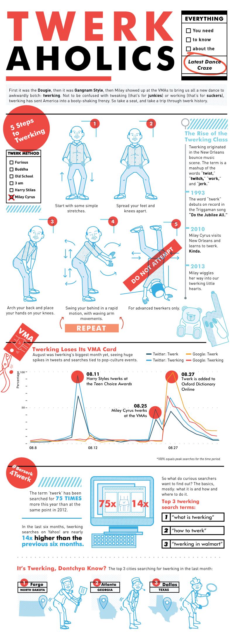 Addvocate_Twerking_Infographic_01