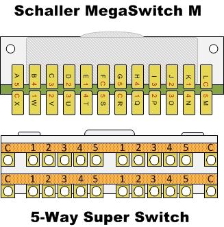 mega 5 way switch diagram the strat sp hss 85 sounds  no extra knobs guitarnutz 2  the strat sp hss 85 sounds  no extra