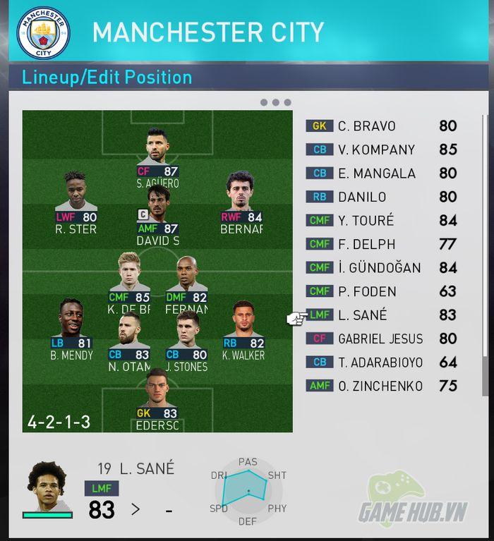 Đánh giá Top team PES18 (Phần 4) – Manchester City - ảnh 1