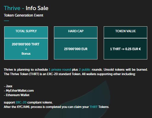 thrive-info-sale