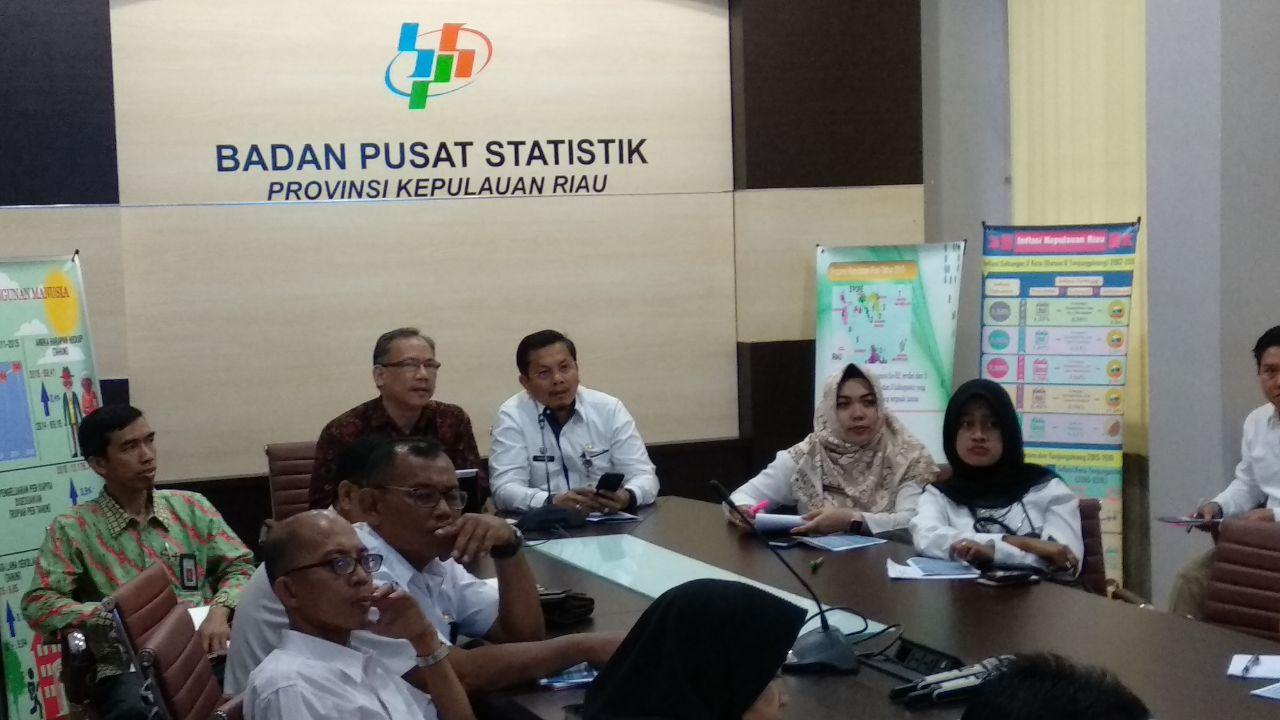 Diskominfo Kepri Siap Jadi Walidata Statistik Sektoral Produk Ukm Bumn Sajadah Anak Laki