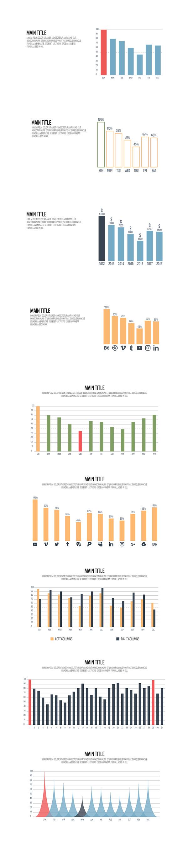 columns charts