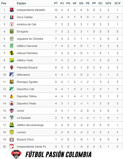 tabla_de_posiciones
