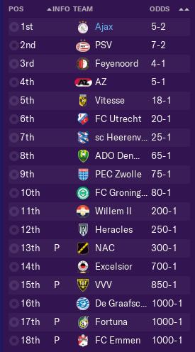 pre-season-prediction.png