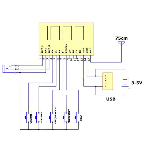 LCD_FM_MOD_003
