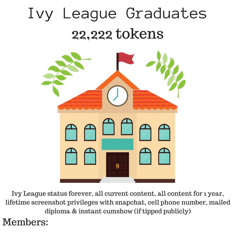 Ivy_League_Graduates