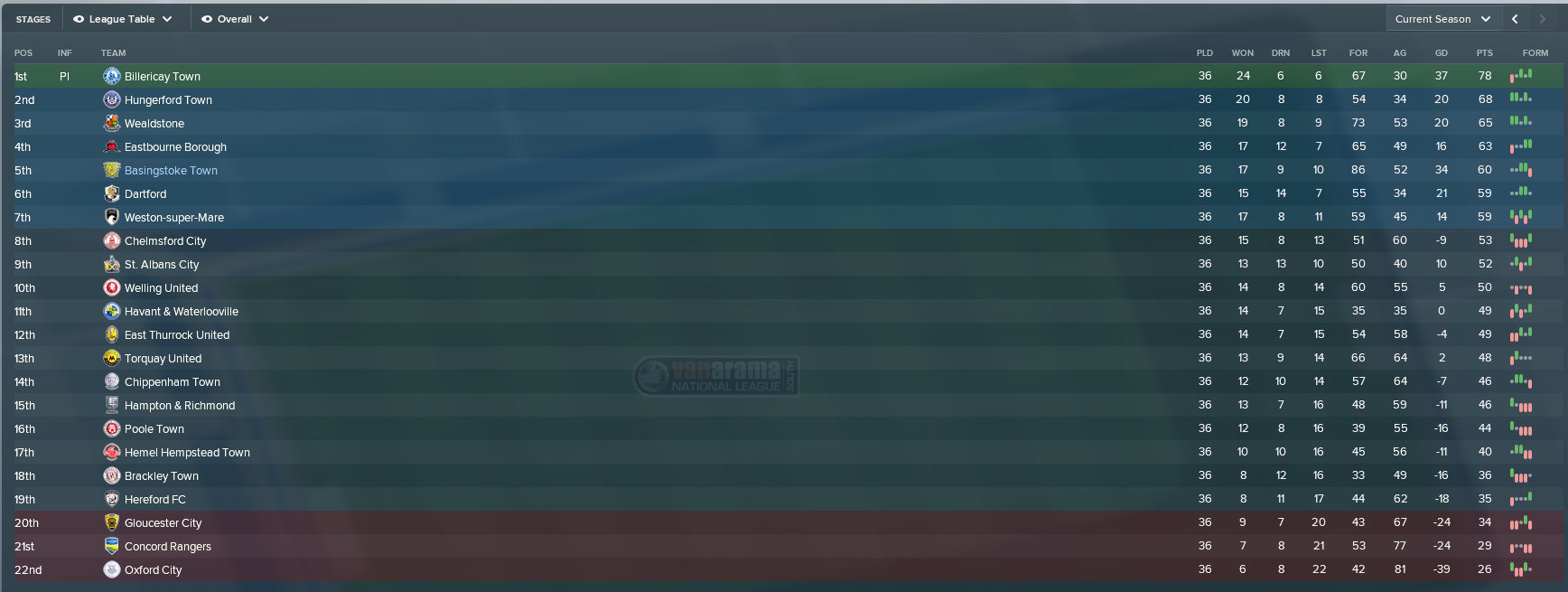 march_league_table.png