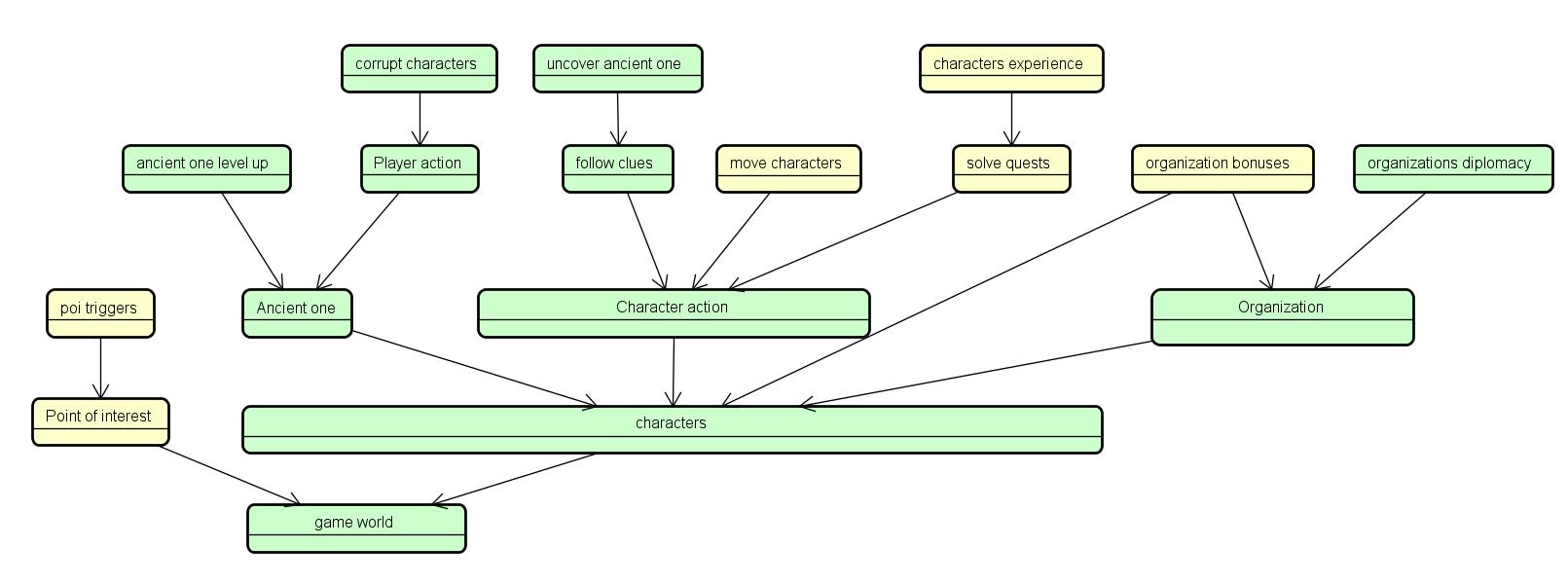 https://image.ibb.co/nHWhXJ/Statemachine_Diagram0.png