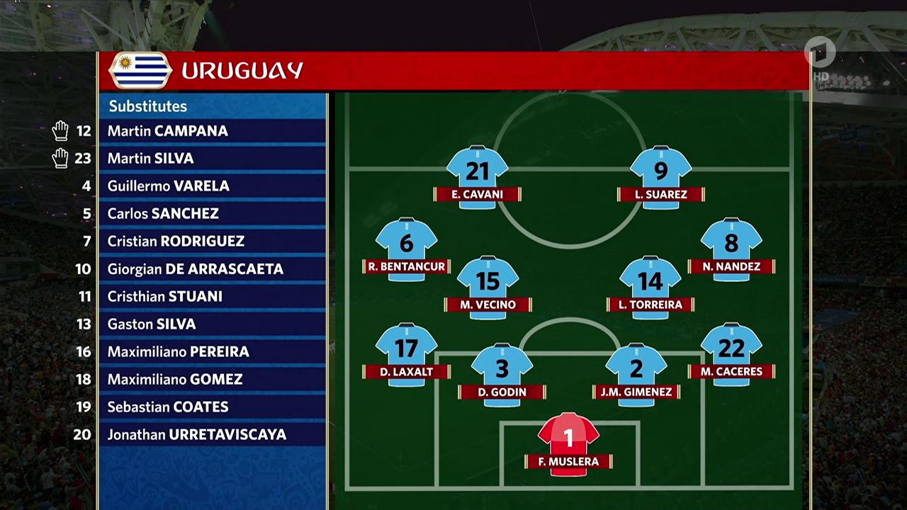 Mundial Rusia 2018 - Octavos de Final - Uruguay Vs. Portugal (1080i/720p) (Castellano/Alemán) Vlcsnap_2018_07_09_10h26m15s747