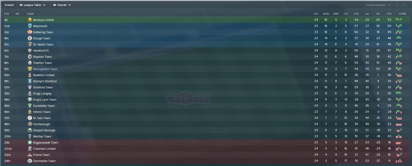 november_league_table.png