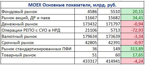 moex_data