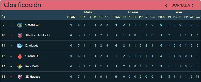 Real Valladolid - Deportivo Alavés. Domingo 16 de Septiembre. 18:30 Clasificacion_jornada_3