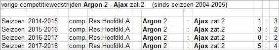 Zat_2_2_Argon_2_uit