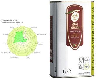 Aceite de Oliva Virgen Extra Rosciola, Lata de 1L