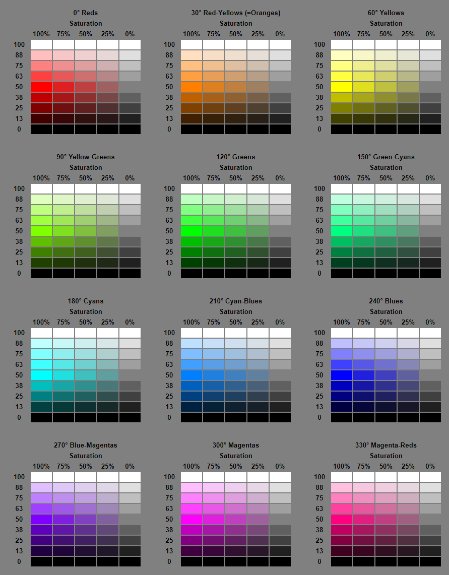 Legal Color Values | freeCodeCamp Guide