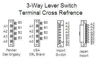 Guitar Switch Schematic - Download Wiring Diagrams • on small engine kill switch schematic, guitar kill switch schematic, dpdt switch schematic,
